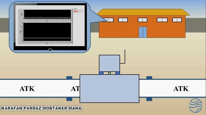 سیستم تشخیص تلاقی مواد نفتی